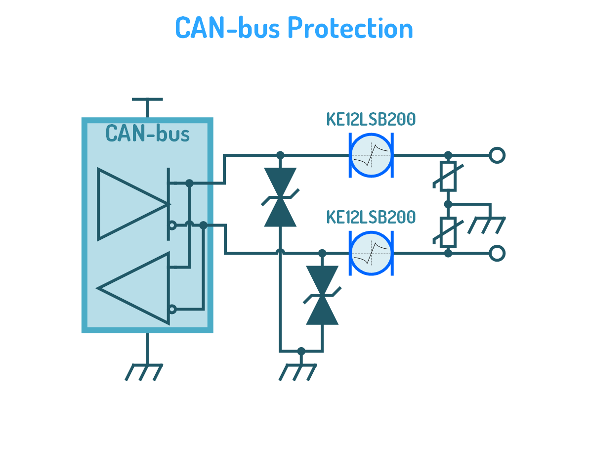 Current Limiting Devcie CLD CAN Automotive Bus Protection against Load Dumps and Cranking