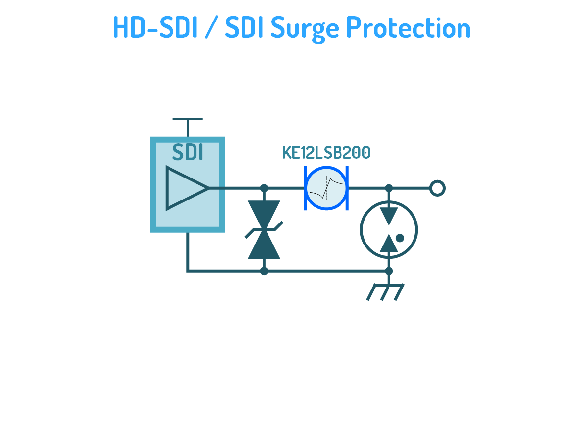 HD-SDI / SDI Port Protection