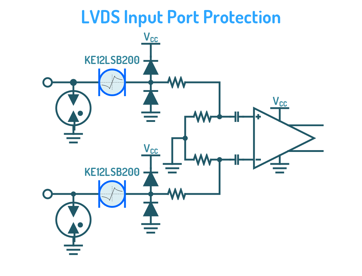 Protection of LVDS Input Port against Lightning and Surges