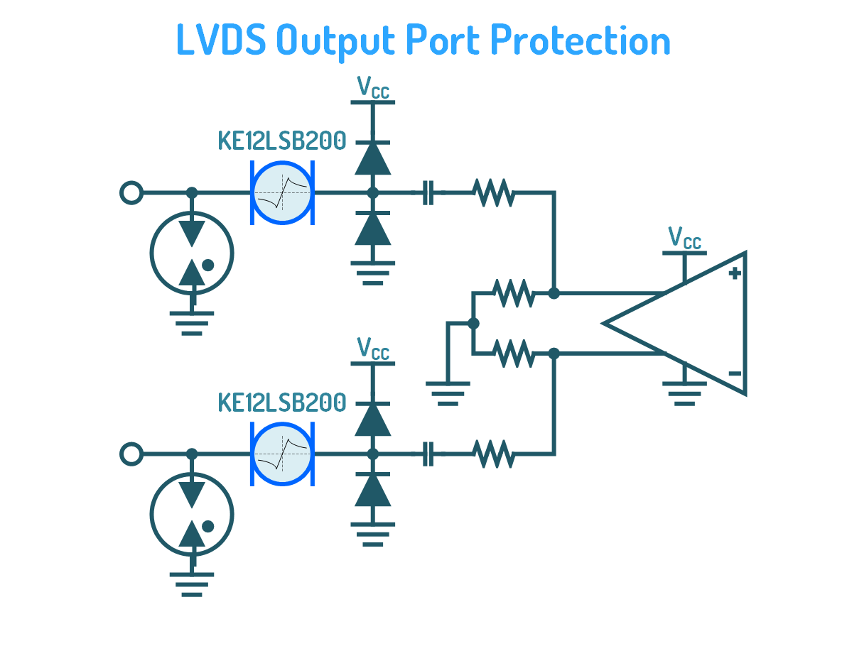 Protection of LVDS Output Port against Lightning and Surges