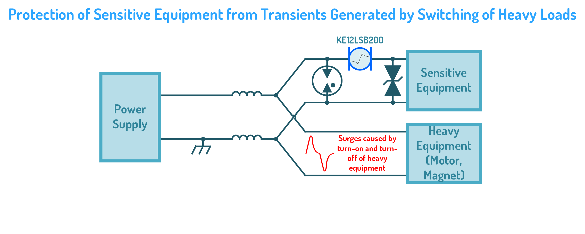Protection of Sensitive Equipment from Transients Generated by Switching of Heavy Loads