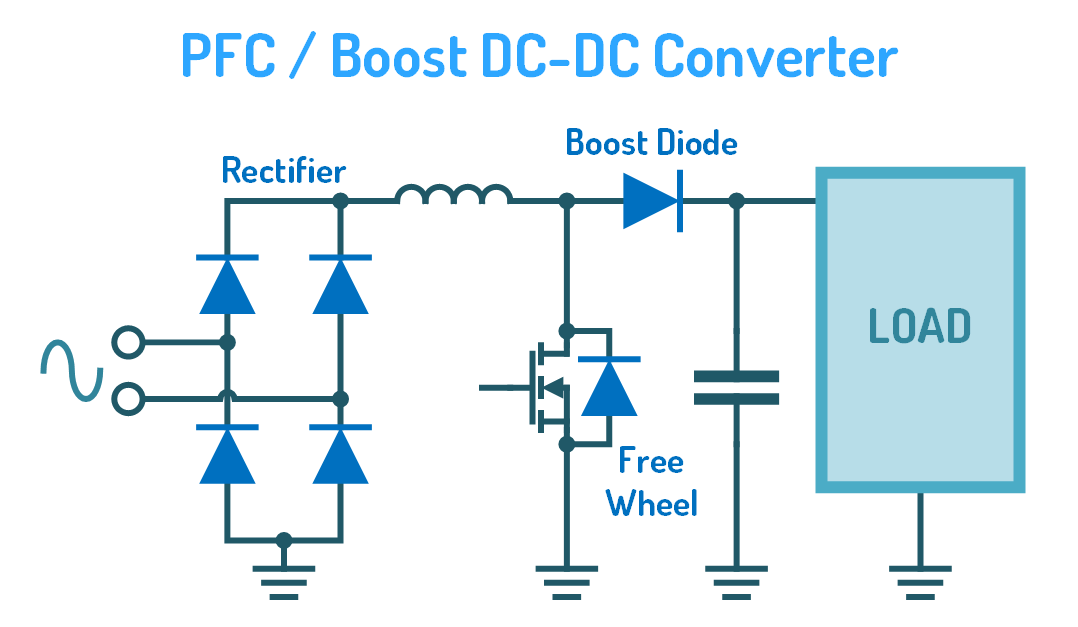 PFC / Boost DC-DC Converter with Input Rectifier