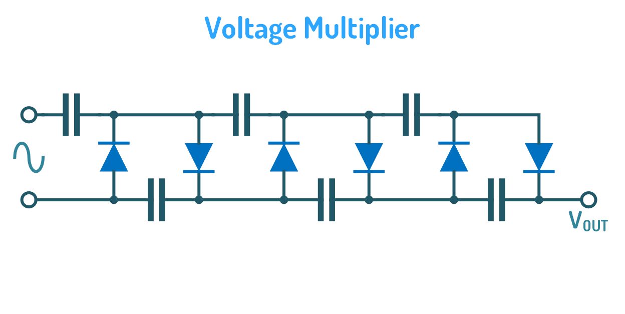Improved-efficiency, Fast-switching Voltage Multiplier